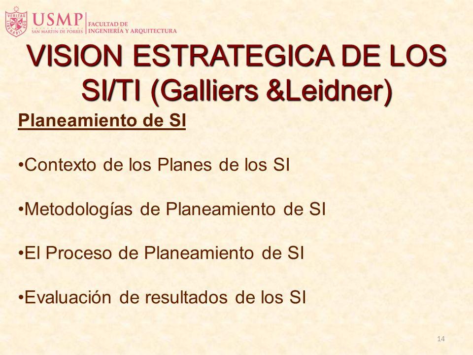 13 Estrategias de SI Estrategias de administración de SI Estrategias de Información Estrategias de TI Estrategias de Administración del Cambio VISION