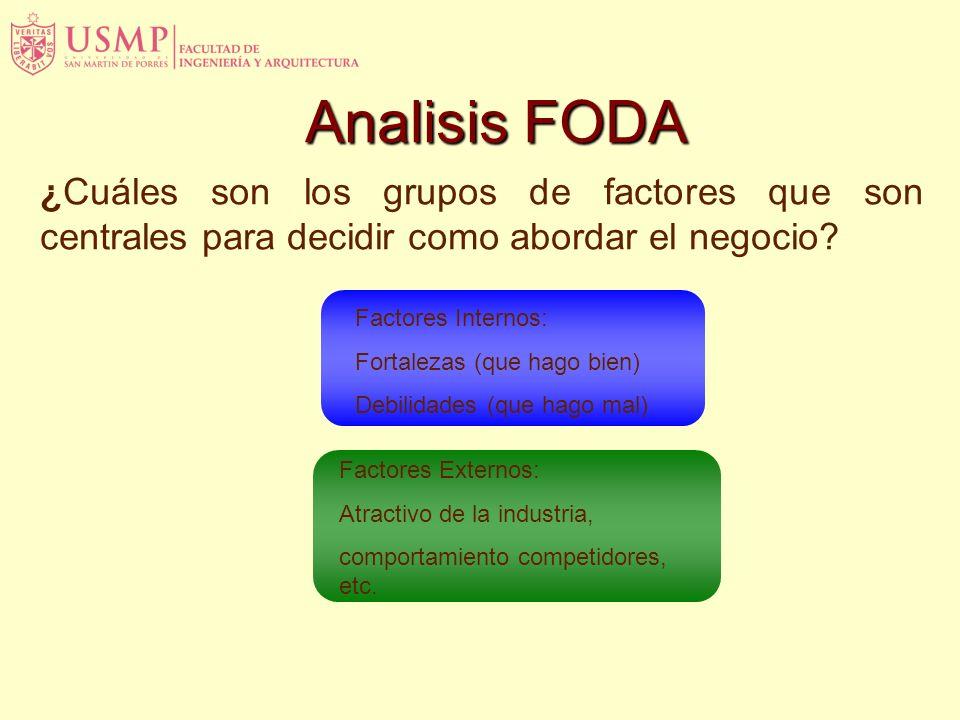 PROCESO ESTRATÉGICO Misión del Negocio -ámbitos: de producto, de mercado y geográfico -identificación de las competencias distintivas (modo de consegu