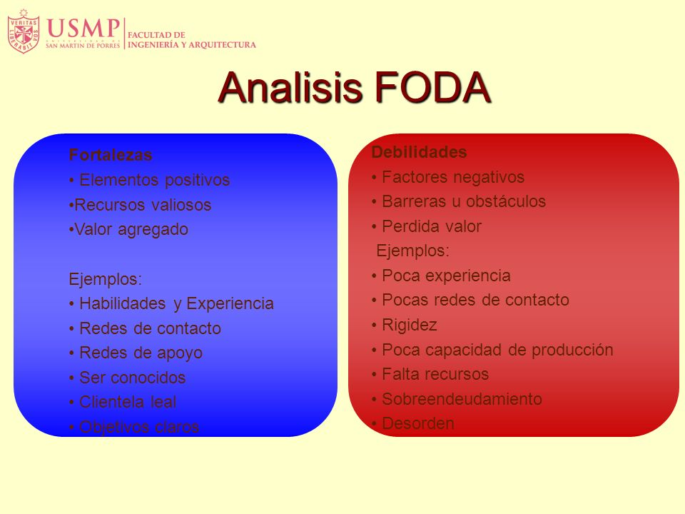 Analisis FODA ¿Cuáles son los grupos de factores que son centrales para decidir como abordar el negocio? Factores Internos: Fortalezas (que hago bien)