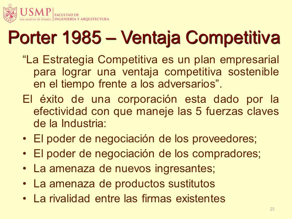 24 ESTRATEGIA COMPETITIVA - PORTER