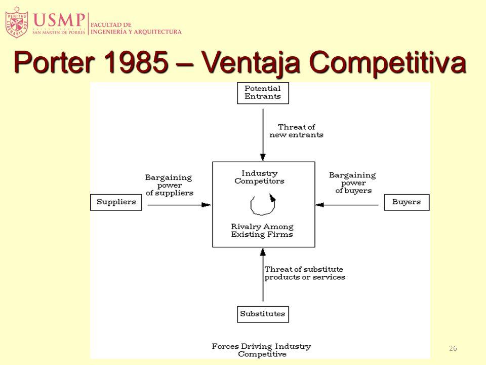 25 La Estrategia Competitiva es un plan empresarial para lograr una ventaja competitiva sostenible en el tiempo frente a los adversarios. El éxito de