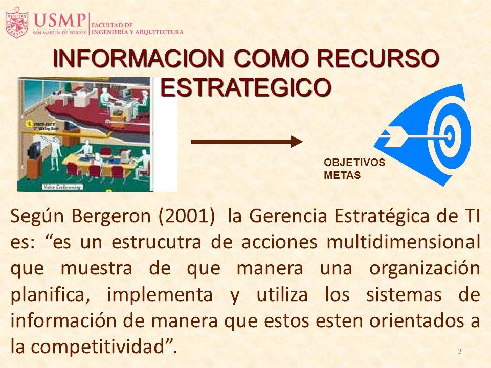 3 Según Bergeron (2001) la Gerencia Estratégica de TI es: es un estrucutra de acciones multidimensional que muestra de que manera una organización planifica, implementa y utiliza los sistemas de información de manera que estos esten orientados a la competitividad.