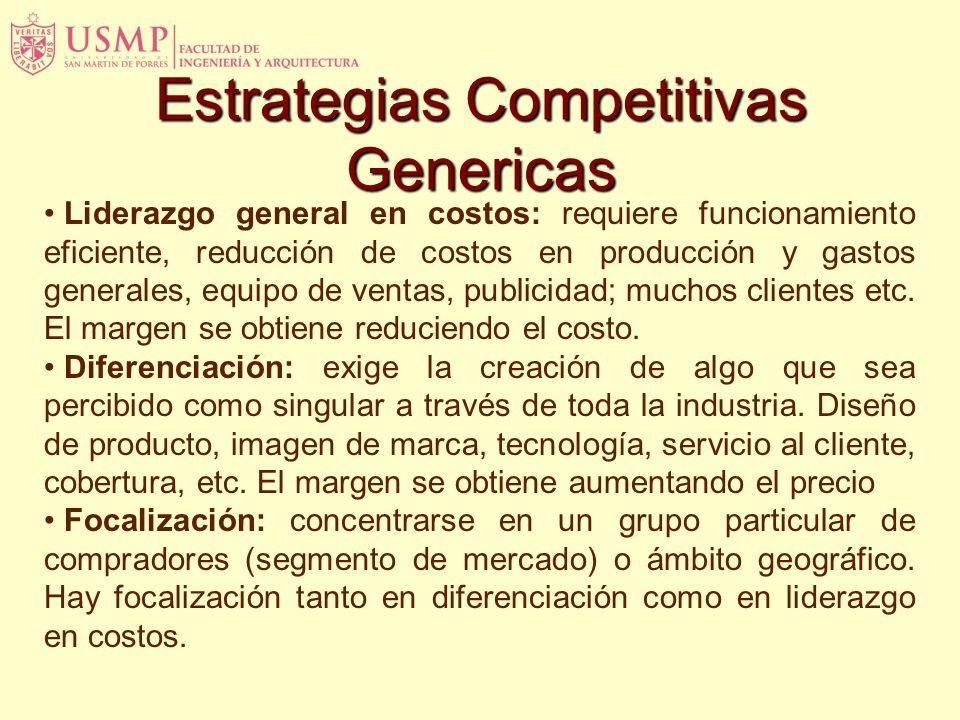 Estrategias Competitivas Genericas El atractivo de la industria (análisis externo) y la evaluación de las capacidades competitivas (análisis interno)