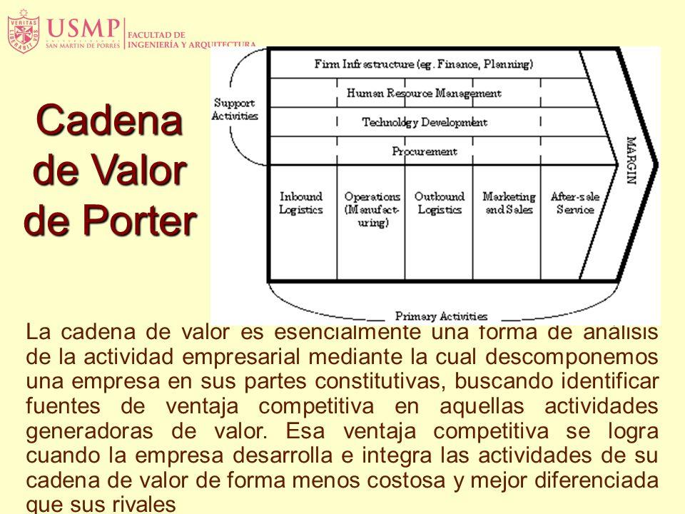 37 CADENA DE VALOR - PORTER