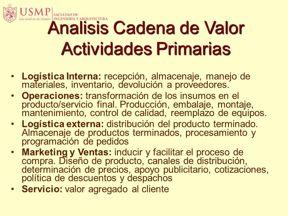 La cadena de valor es esencialmente una forma de análisis de la actividad empresarial mediante la cual descomponemos una empresa en sus partes constit