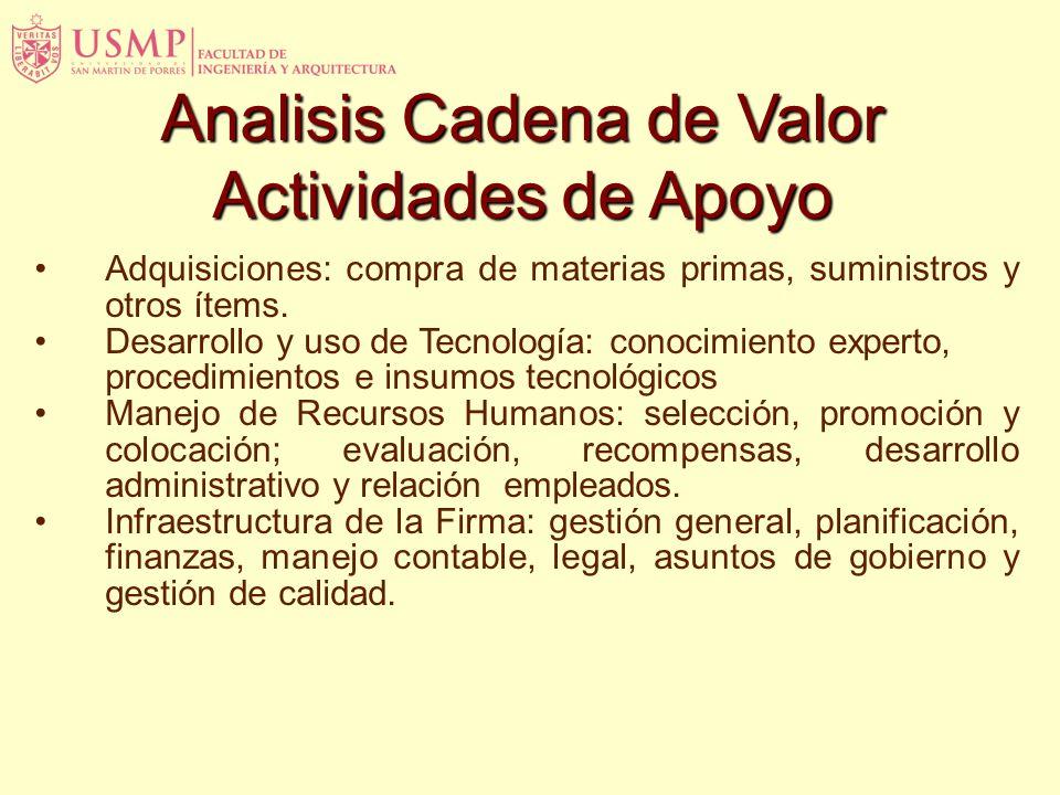 Analisis Cadena de Valor Actividades Primarias Logística Interna: recepción, almacenaje, manejo de materiales, inventario, devolución a proveedores. O