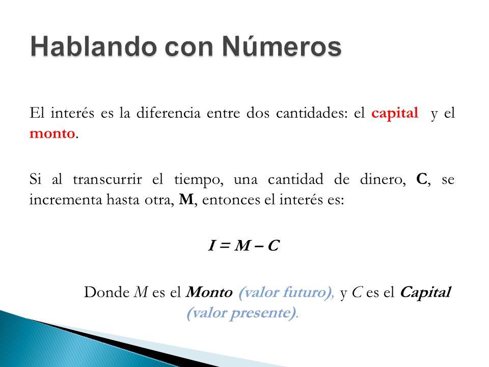 Es el número de días, u otras unidades de tiempo, que transcurren entre las fechas inicial y final en una operación financiera.