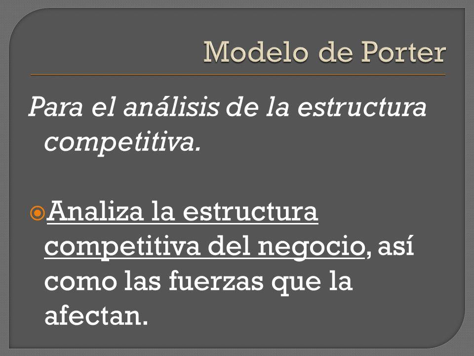 Para el análisis de la estructura competitiva. Analiza la estructura competitiva del negocio, así como las fuerzas que la afectan.