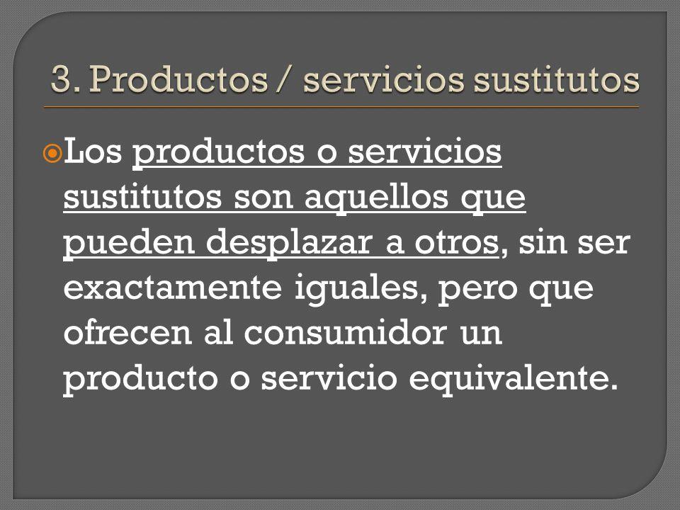 Los productos o servicios sustitutos son aquellos que pueden desplazar a otros, sin ser exactamente iguales, pero que ofrecen al consumidor un product