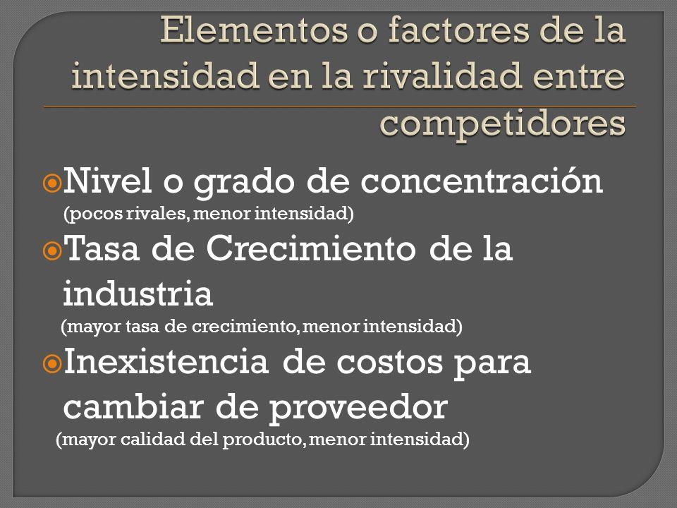 Nivel o grado de concentración (pocos rivales, menor intensidad) Tasa de Crecimiento de la industria (mayor tasa de crecimiento, menor intensidad) Ine