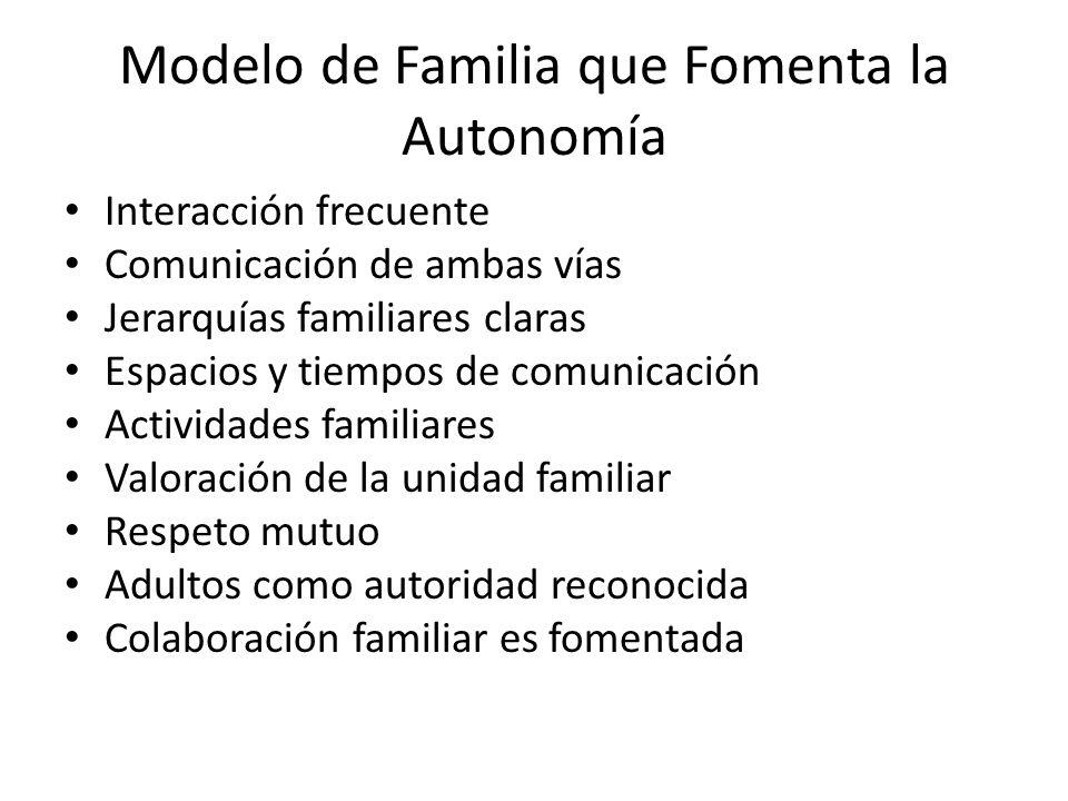 Modelo de Familia que Fomenta la Autonomía Interacción frecuente Comunicación de ambas vías Jerarquías familiares claras Espacios y tiempos de comunic