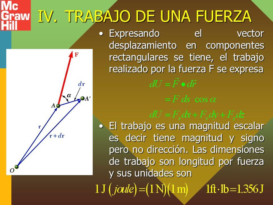IV.TRABAJO DE UNA FUERZA Expresando el vector desplazamiento en componentes rectangulares se tiene, el trabajo realizado por la fuerza F se expresa El