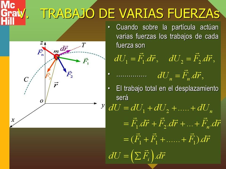 V.TRABAJO DE VARIAS FUERZAs Cuando sobre la partícula actúan varias fuerzas los trabajos de cada fuerza son …………… El trabajo total en el desplazamient