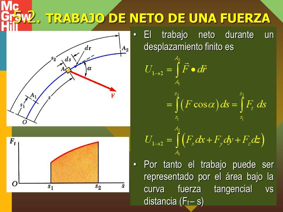 5.2. TRABAJO DE NETO DE UNA FUERZA El trabajo neto durante un desplazamiento finito es Por tanto el trabajo puede ser representado por el área bajo la