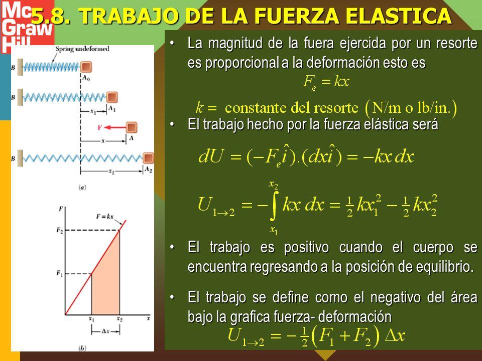 5.8.TRABAJO DE LA FUERZA ELASTICA La magnitud de la fuera ejercida por un resorte es proporcional a la deformación esto es El trabajo hecho por la fue