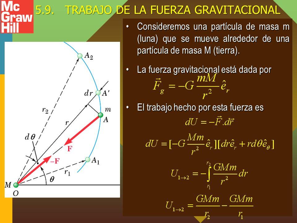 5.9.TRABAJO DE LA FUERZA GRAVITACIONAL Consideremos una partícula de masa m (luna) que se mueve alrededor de una partícula de masa M (tierra). La fuer