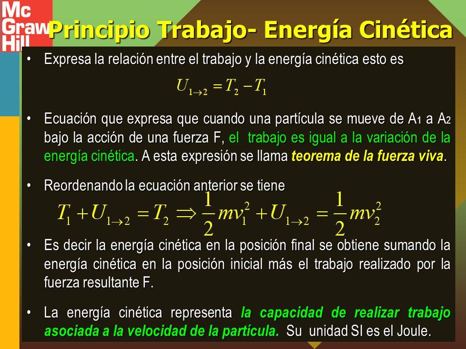 Principio Trabajo- Energía Cinética Expresa la relación entre el trabajo y la energía cinética esto esExpresa la relación entre el trabajo y la energí