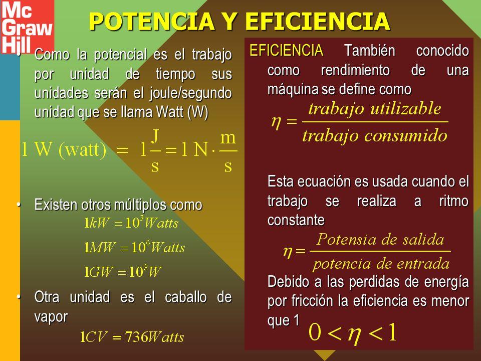 POTENCIA Y EFICIENCIA Como la potencial es el trabajo por unidad de tiempo sus unidades serán el joule/segundo unidad que se llama Watt (W)Como la potencial es el trabajo por unidad de tiempo sus unidades serán el joule/segundo unidad que se llama Watt (W) Existen otros múltiplos comoExisten otros múltiplos como Otra unidad es el caballo de vaporOtra unidad es el caballo de vapor EFICIENCIA También conocido como rendimiento de una máquina se define como Esta ecuación es usada cuando el trabajo se realiza a ritmo constante Debido a las perdidas de energía por fricción la eficiencia es menor que 1