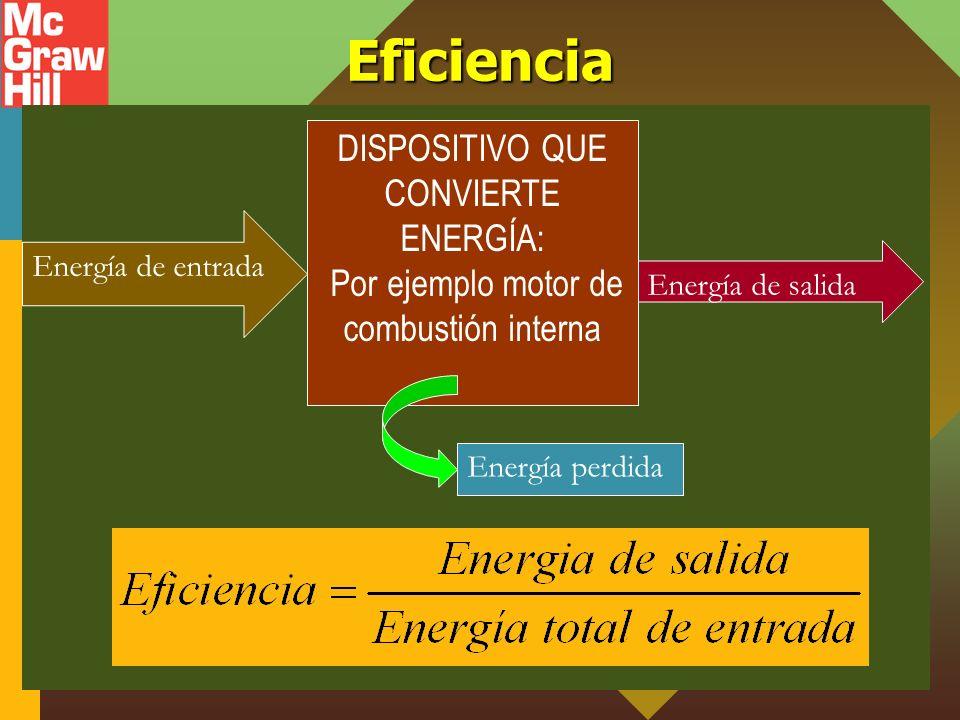 Eficiencia DISPOSITIVO QUE CONVIERTE ENERGÍA: Por ejemplo motor de combustión interna Energía de entrada Energía de salida Energía perdida