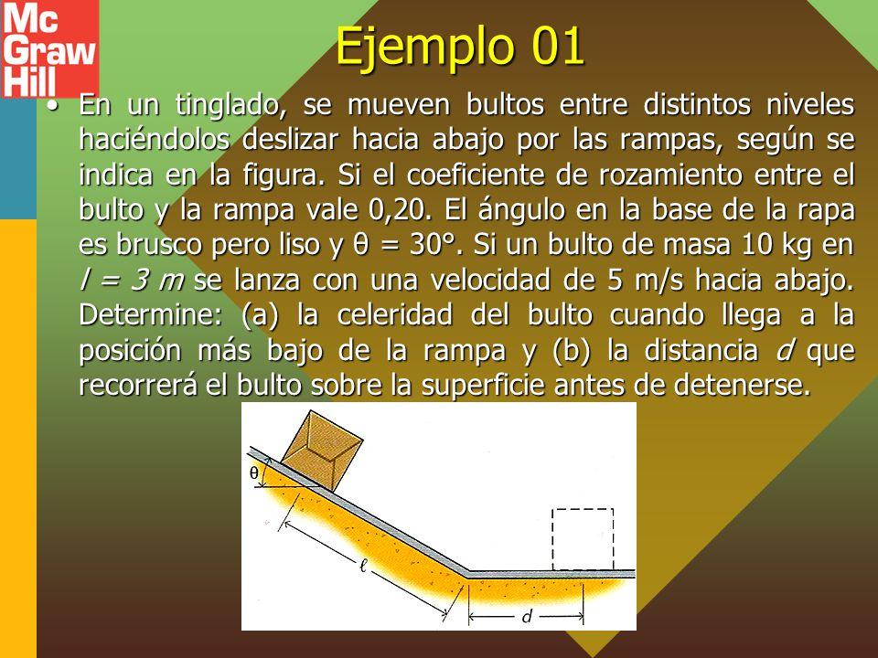 Ejemplo 01 En un tinglado, se mueven bultos entre distintos niveles haciéndolos deslizar hacia abajo por las rampas, según se indica en la figura. Si