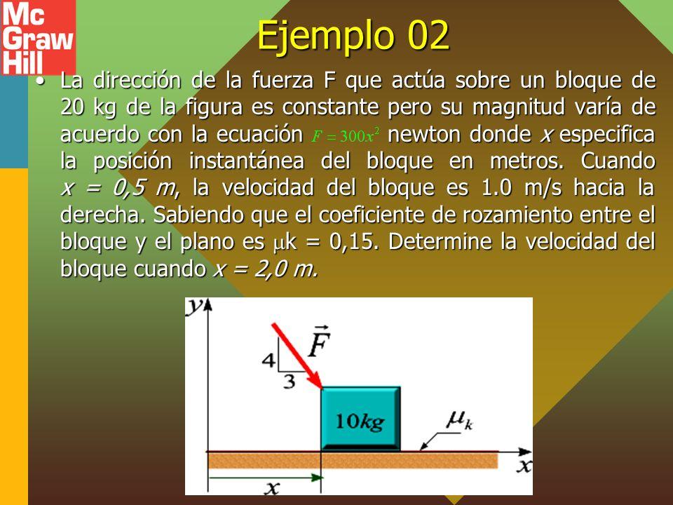 Ejemplo 02 La dirección de la fuerza F que actúa sobre un bloque de 20 kg de la figura es constante pero su magnitud varía de acuerdo con la ecuación