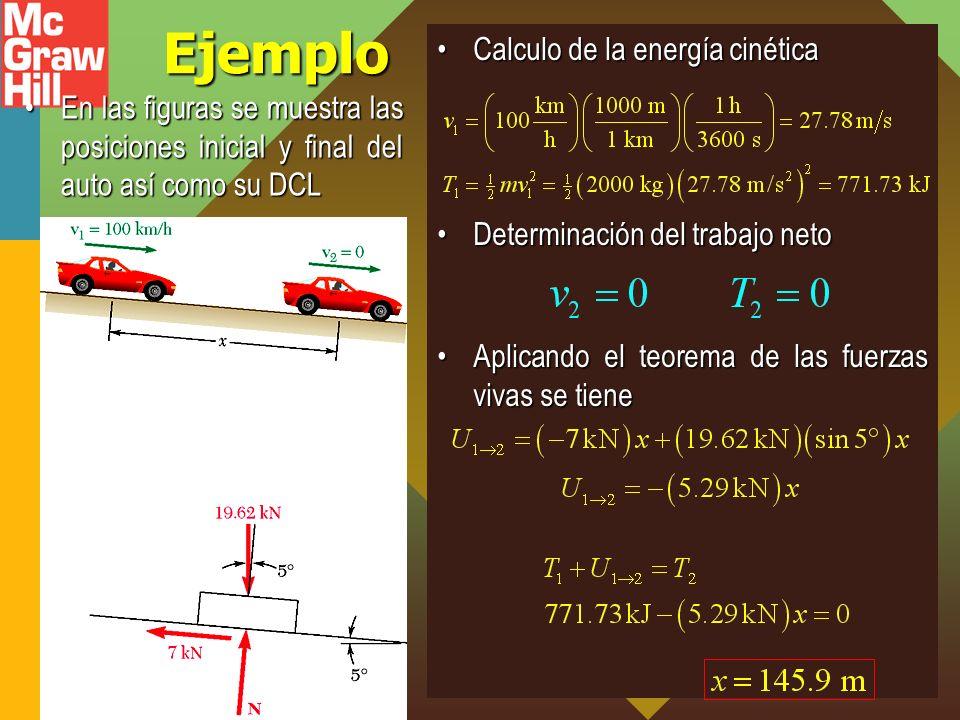 Ejemplo En las figuras se muestra las posiciones inicial y final del auto así como su DCLEn las figuras se muestra las posiciones inicial y final del