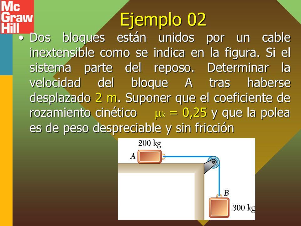 Ejemplo 02 Dos bloques están unidos por un cable inextensible como se indica en la figura. Si el sistema parte del reposo. Determinar la velocidad del