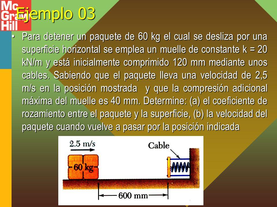 Ejemplo 03 Para detener un paquete de 60 kg el cual se desliza por una superficie horizontal se emplea un muelle de constante k = 20 kN/m y está inici