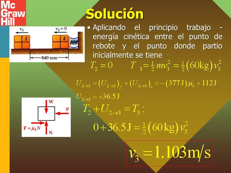 Solución Aplicando el principio trabajo - energía cinética entre el punto de rebote y el punto donde partio inicialmente se tieneAplicando el principi