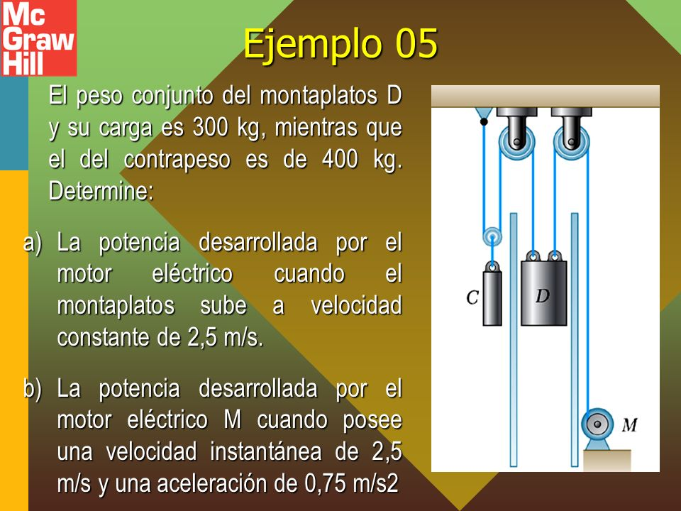 Ejemplo 05 El peso conjunto del montaplatos D y su carga es 300 kg, mientras que el del contrapeso es de 400 kg. Determine: a)La potencia desarrollada