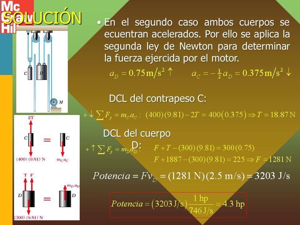SOLUCIÓN En el segundo caso ambos cuerpos se ecuentran acelerados. Por ello se aplica la segunda ley de Newton para determinar la fuerza ejercida por