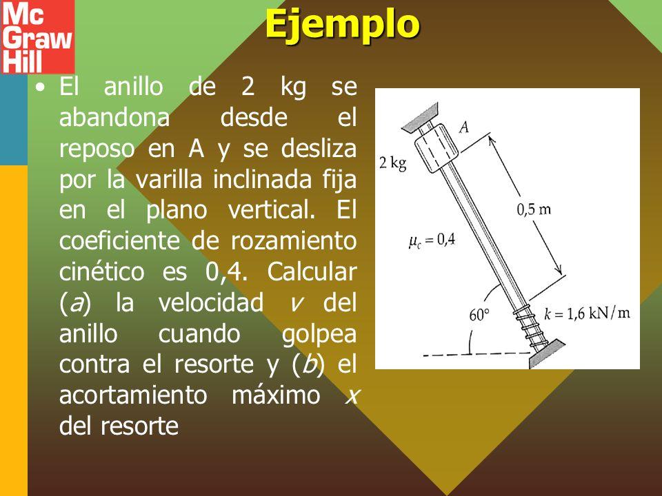 Ejemplo El anillo de 2 kg se abandona desde el reposo en A y se desliza por la varilla inclinada fija en el plano vertical.