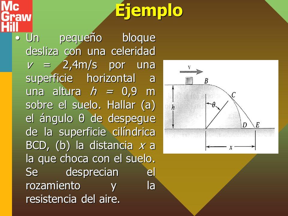 Ejemplo Un pequeño bloque desliza con una celeridad v = 2,4m/s por una superficie horizontal a una altura h = 0,9 m sobre el suelo. Hallar (a) el ángu