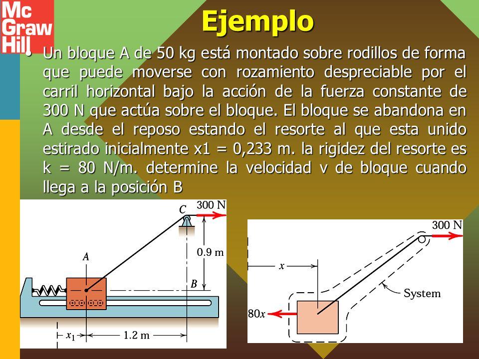 Ejemplo Un bloque A de 50 kg está montado sobre rodillos de forma que puede moverse con rozamiento despreciable por el carril horizontal bajo la acción de la fuerza constante de 300 N que actúa sobre el bloque.