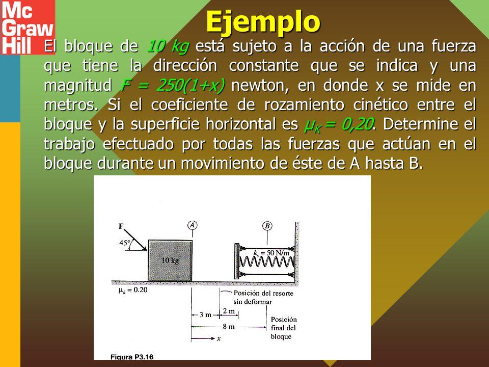Ejemplo El bloque de 10 kg está sujeto a la acción de una fuerza que tiene la dirección constante que se indica y una magnitud F = 250(1+x) newton, en donde x se mide en metros.