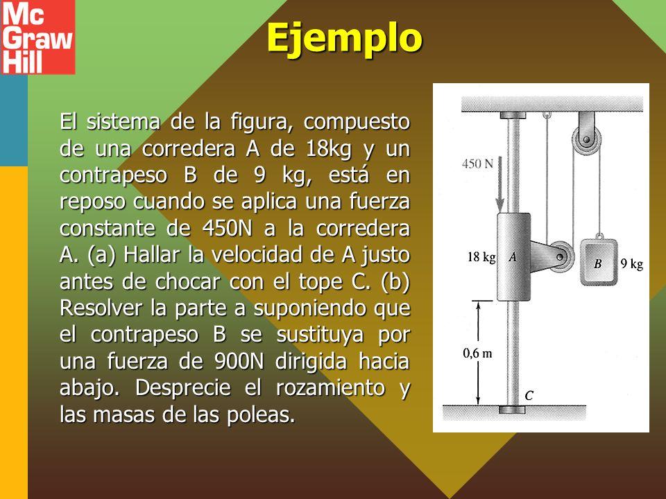Ejemplo El sistema de la figura, compuesto de una corredera A de 18kg y un contrapeso B de 9 kg, está en reposo cuando se aplica una fuerza constante