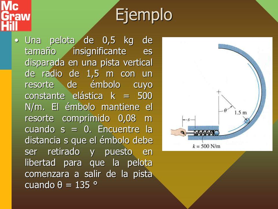 Ejemplo Una pelota de 0,5 kg de tamaño insignificante es disparada en una pista vertical de radio de 1,5 m con un resorte de émbolo cuyo constante elástica k = 500 N/m.