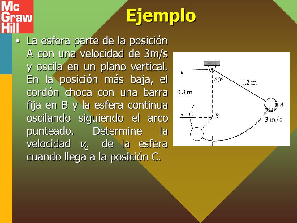 Ejemplo La esfera parte de la posición A con una velocidad de 3m/s y oscila en un plano vertical. En la posición más baja, el cordón choca con una bar