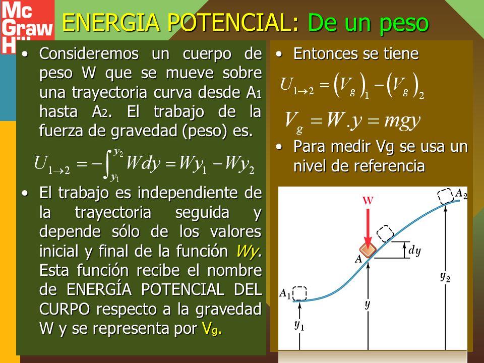ENERGIA POTENCIAL: De un peso Consideremos un cuerpo de peso W que se mueve sobre una trayectoria curva desde A 1 hasta A 2. El trabajo de la fuerza d