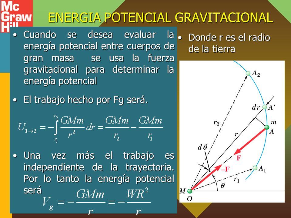 ENERGIA POTENCIAL GRAVITACIONAL Cuando se desea evaluar la energía potencial entre cuerpos de gran masa se usa la fuerza gravitacional para determinar