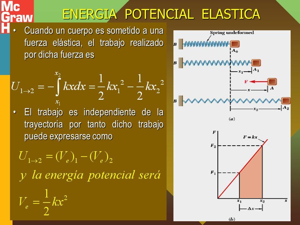 ENERGIA POTENCIAL ELASTICA Cuando un cuerpo es sometido a una fuerza elástica, el trabajo realizado por dicha fuerza esCuando un cuerpo es sometido a