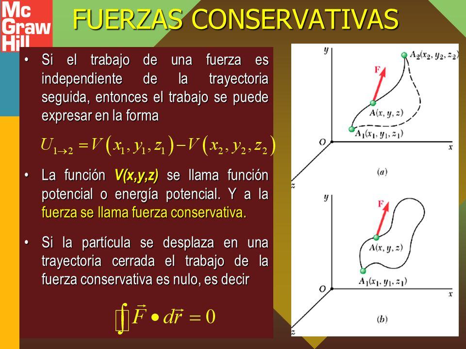 FUERZAS CONSERVATIVAS Si el trabajo de una fuerza es independiente de la trayectoria seguida, entonces el trabajo se puede expresar en la formaSi el t
