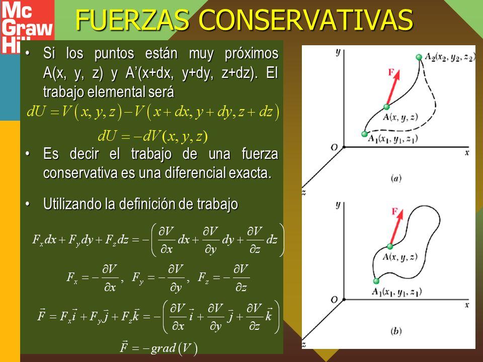 FUERZAS CONSERVATIVAS Si los puntos están muy próximos A(x, y, z) y A(x+dx, y+dy, z+dz). El trabajo elemental seráSi los puntos están muy próximos A(x