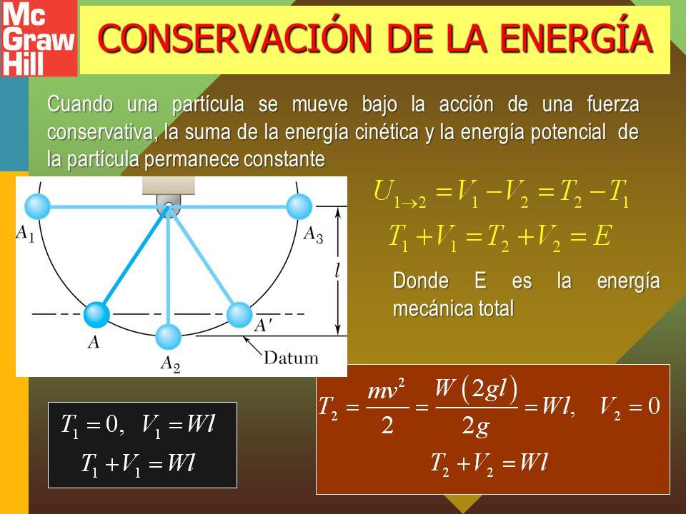 CONSERVACIÓN DE LA ENERGÍA Cuando una partícula se mueve bajo la acción de una fuerza conservativa, la suma de la energía cinética y la energía potenc