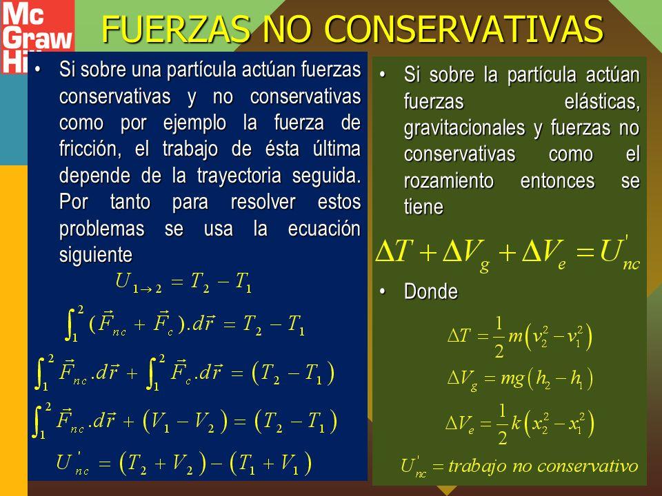 FUERZAS NO CONSERVATIVAS Si sobre una partícula actúan fuerzas conservativas y no conservativas como por ejemplo la fuerza de fricción, el trabajo de