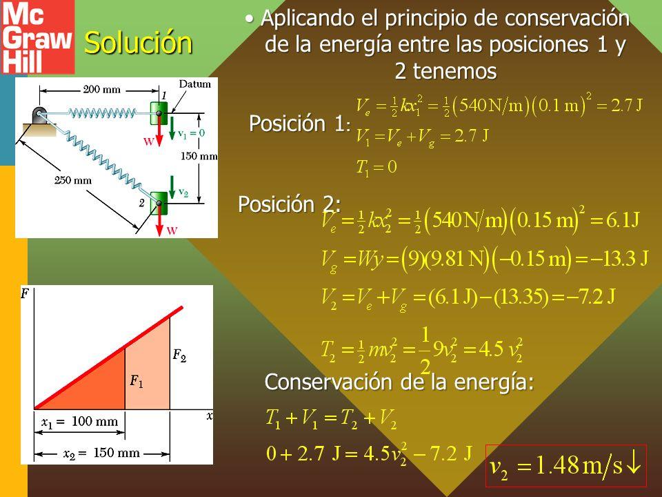 Solución Aplicando el principio de conservación de la energía entre las posiciones 1 y 2 tenemosAplicando el principio de conservación de la energía entre las posiciones 1 y 2 tenemos Posición 1 : Posición 2: Conservación de la energía: