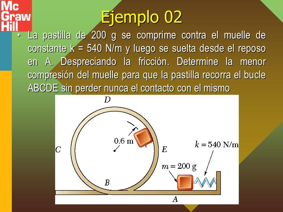 Ejemplo 02 La pastilla de 200 g se comprime contra el muelle de constante k = 540 N/m y luego se suelta desde el reposo en A. Despreciando la fricción