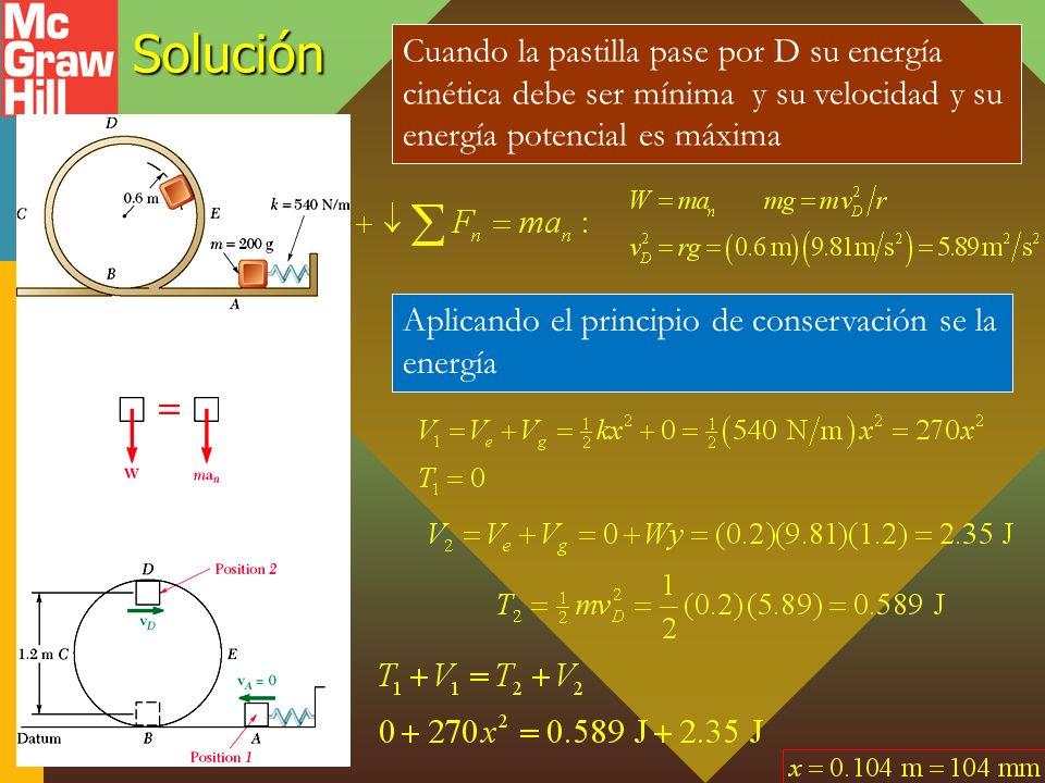 Solución Cuando la pastilla pase por D su energía cinética debe ser mínima y su velocidad y su energía potencial es máxima Aplicando el principio de conservación se la energía