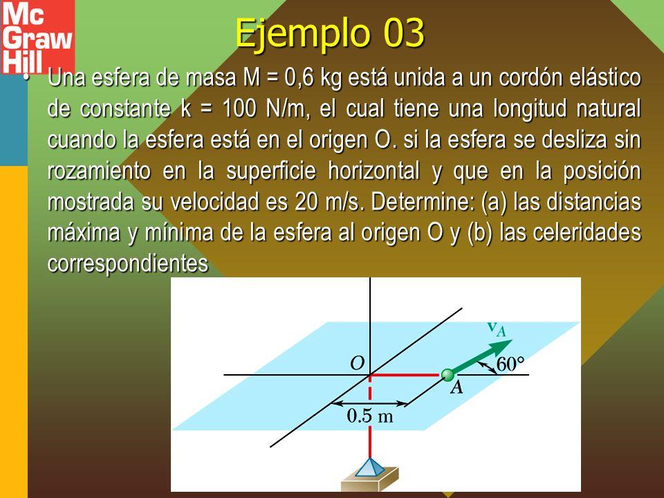 Ejemplo 03 Una esfera de masa M = 0,6 kg está unida a un cordón elástico de constante k = 100 N/m, el cual tiene una longitud natural cuando la esfera