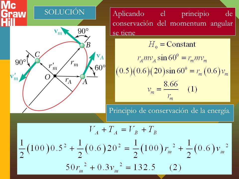 SOLUCIÓN Aplicando el principio de conservación del momentum angular se tiene Principio de conservación de la energía.